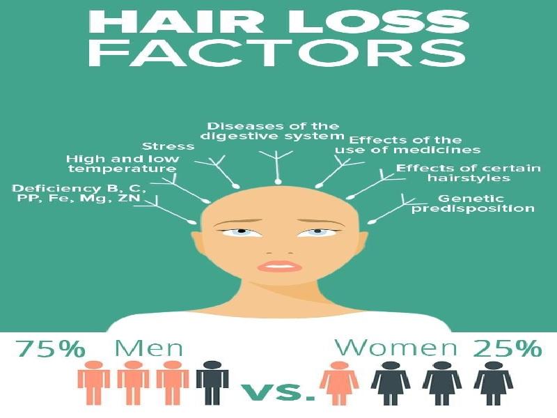 Гормональное лечение от выпадения волос  Турция